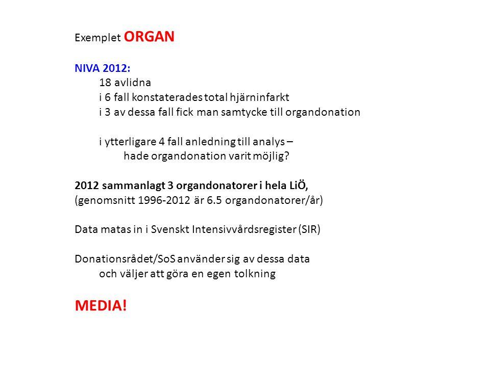 MEDIA! Exemplet ORGAN NIVA 2012: 18 avlidna