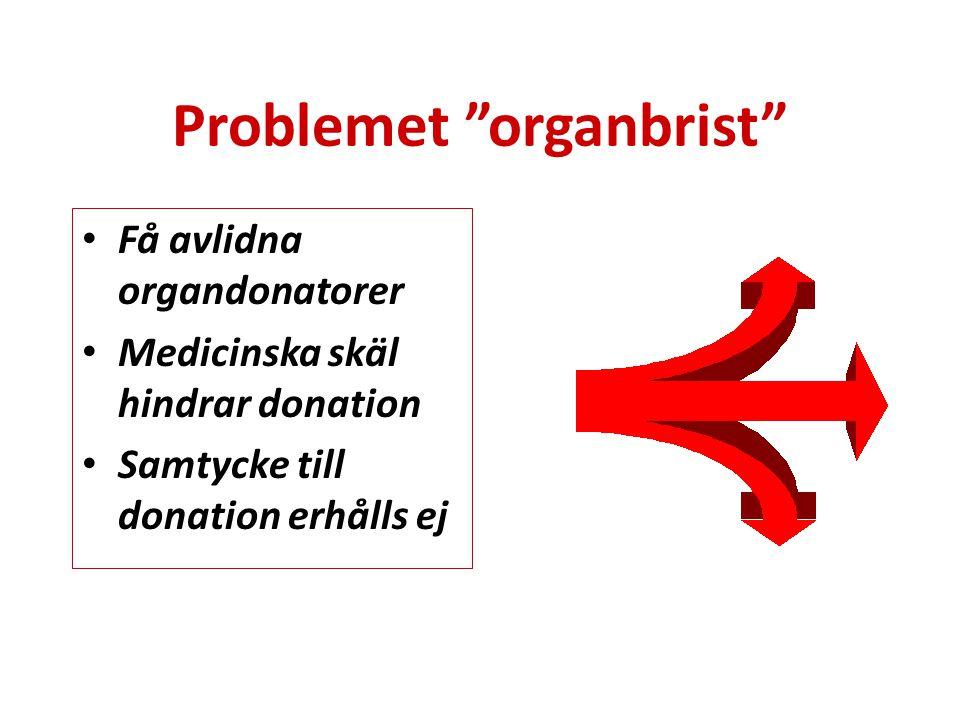Problemet organbrist