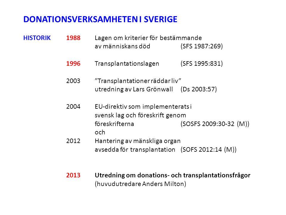 DONATIONSVERKSAMHETEN I SVERIGE