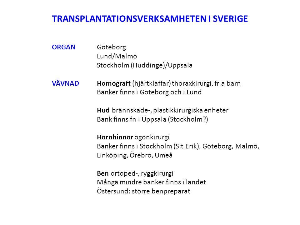 TRANSPLANTATIONSVERKSAMHETEN I SVERIGE