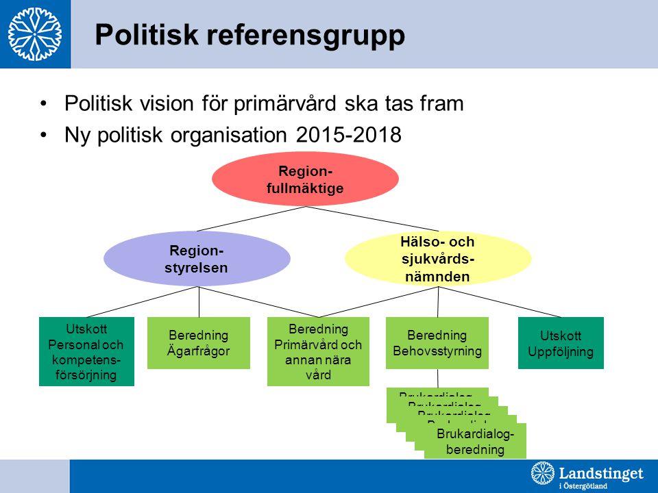 Politisk referensgrupp