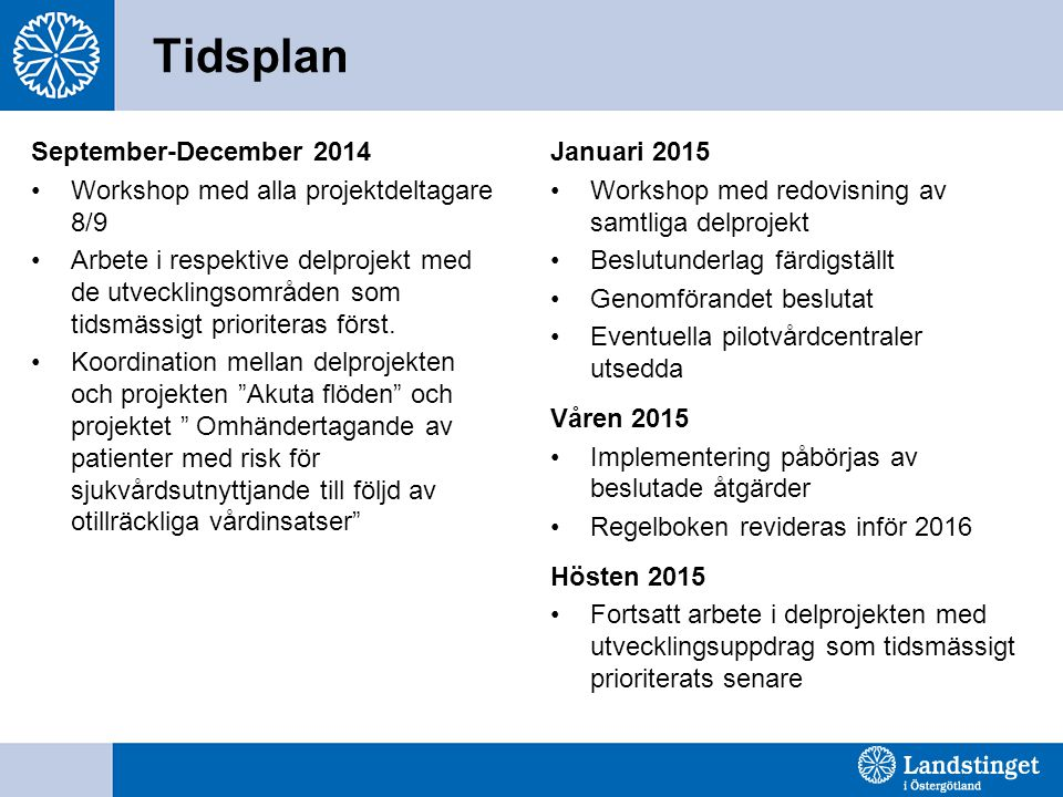 Tidsplan September-December 2014