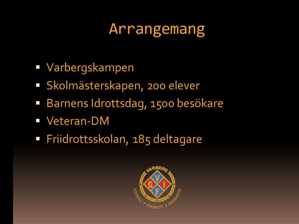 Arrangemang Varbergskampen Skolmästerskapen, 200 elever