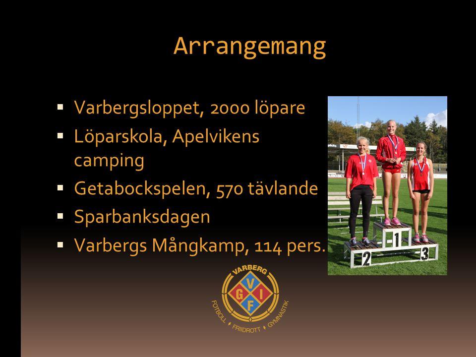 Arrangemang Varbergsloppet, 2000 löpare Löparskola, Apelvikens camping