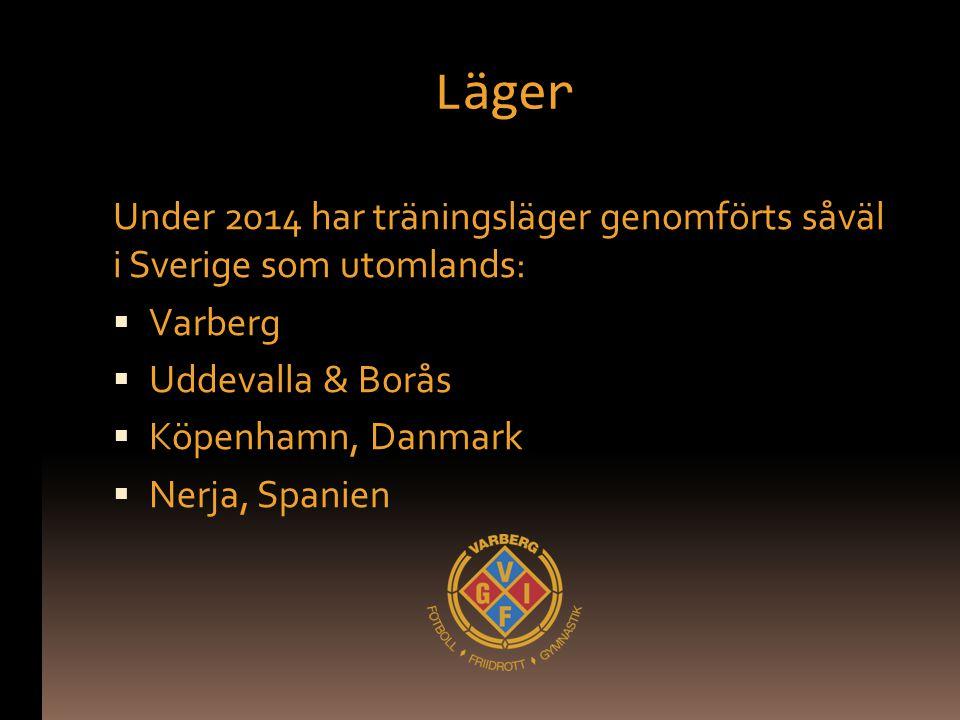 Läger Under 2014 har träningsläger genomförts såväl i Sverige som utomlands: Varberg. Uddevalla & Borås.
