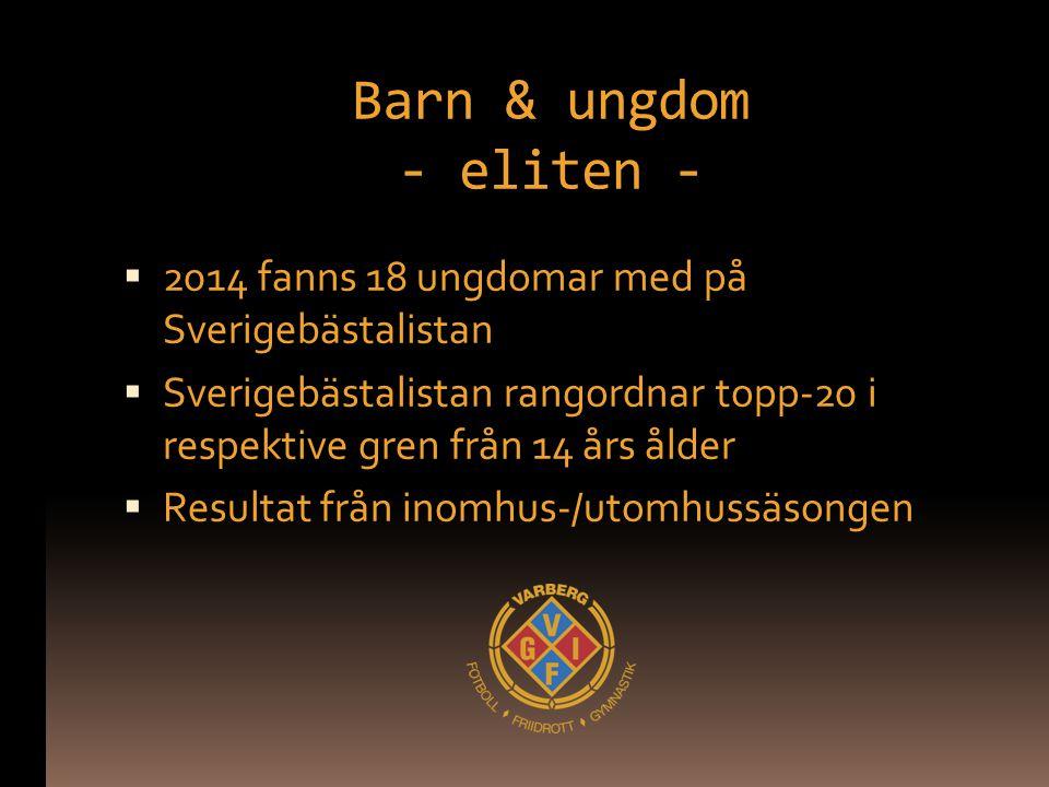 Barn & ungdom - eliten - 2014 fanns 18 ungdomar med på Sverigebästalistan.