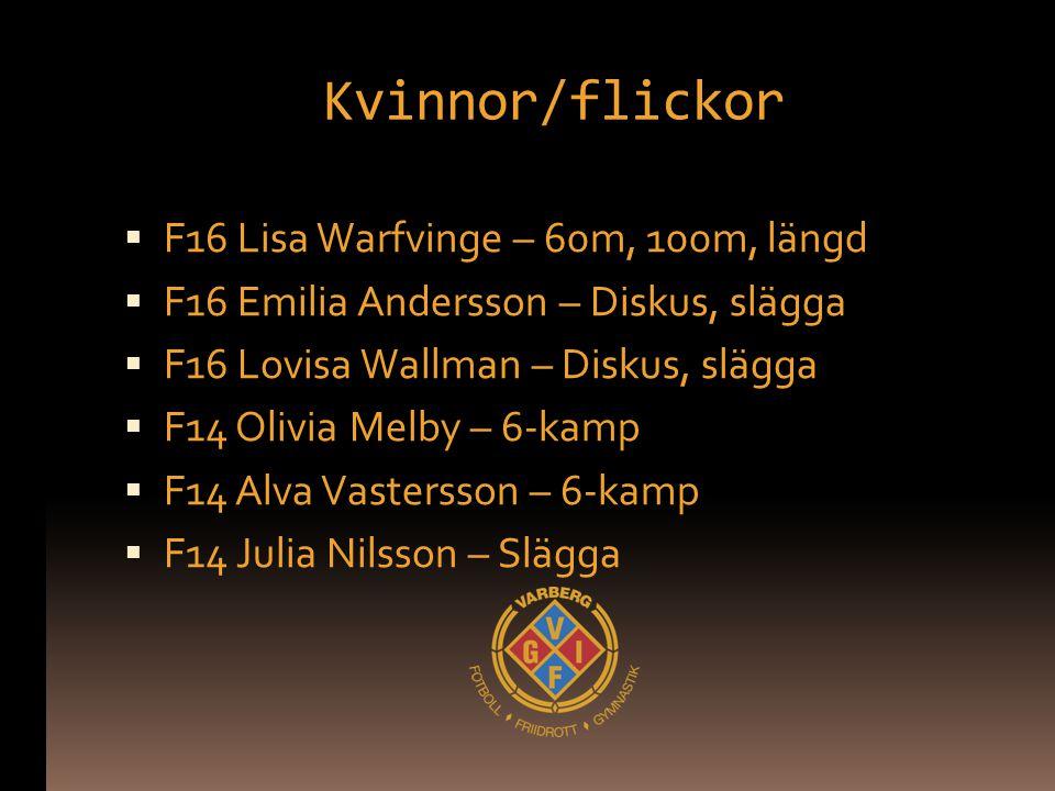 Kvinnor/flickor F16 Lisa Warfvinge – 60m, 100m, längd
