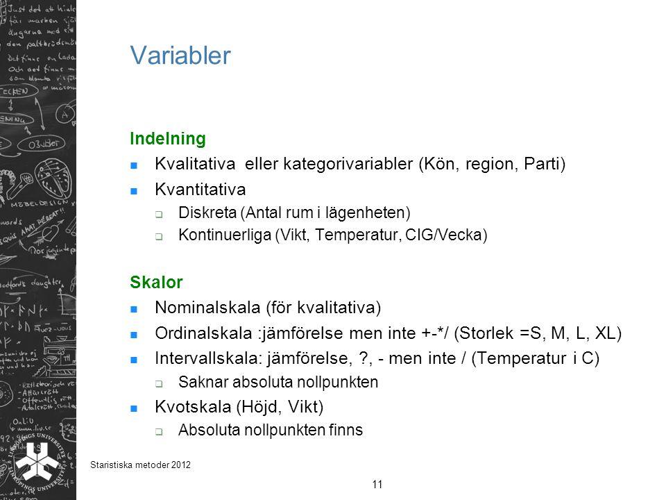 Variabler Indelning. Kvalitativa eller kategorivariabler (Kön, region, Parti) Kvantitativa. Diskreta (Antal rum i lägenheten)