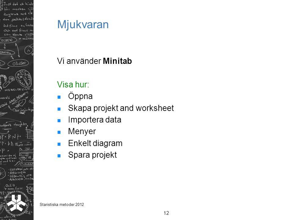 Mjukvaran Vi använder Minitab Visa hur: Öppna
