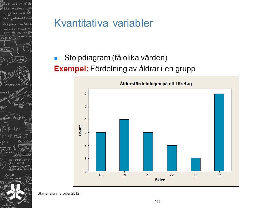 Kvantitativa variabler