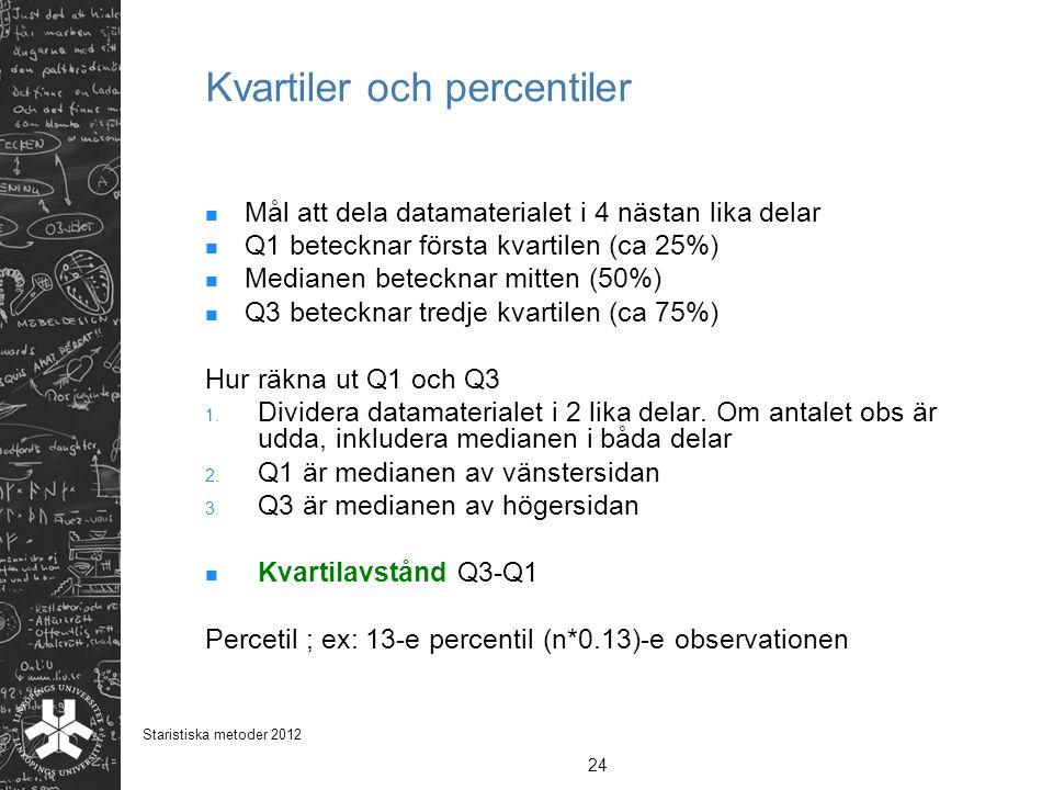 Kvartiler och percentiler