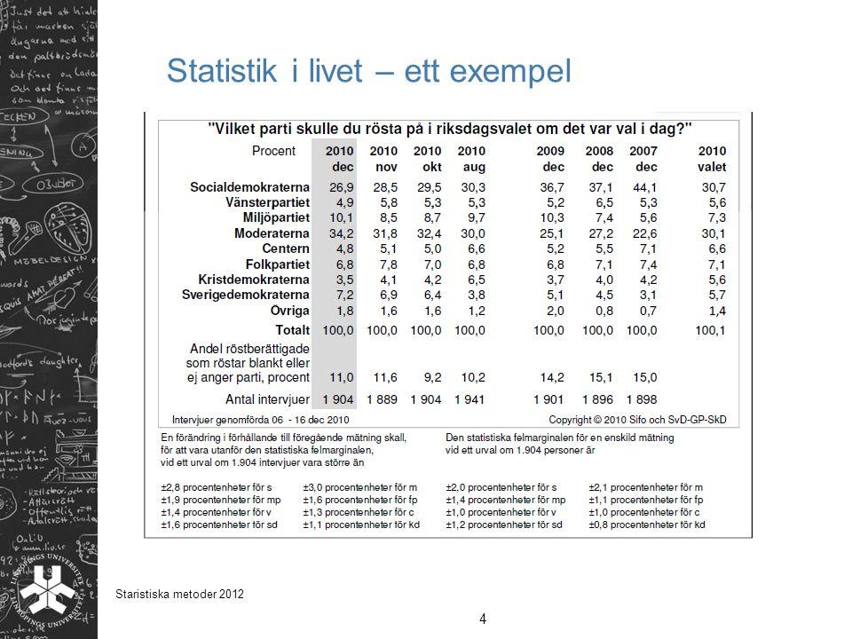 Statistik i livet – ett exempel
