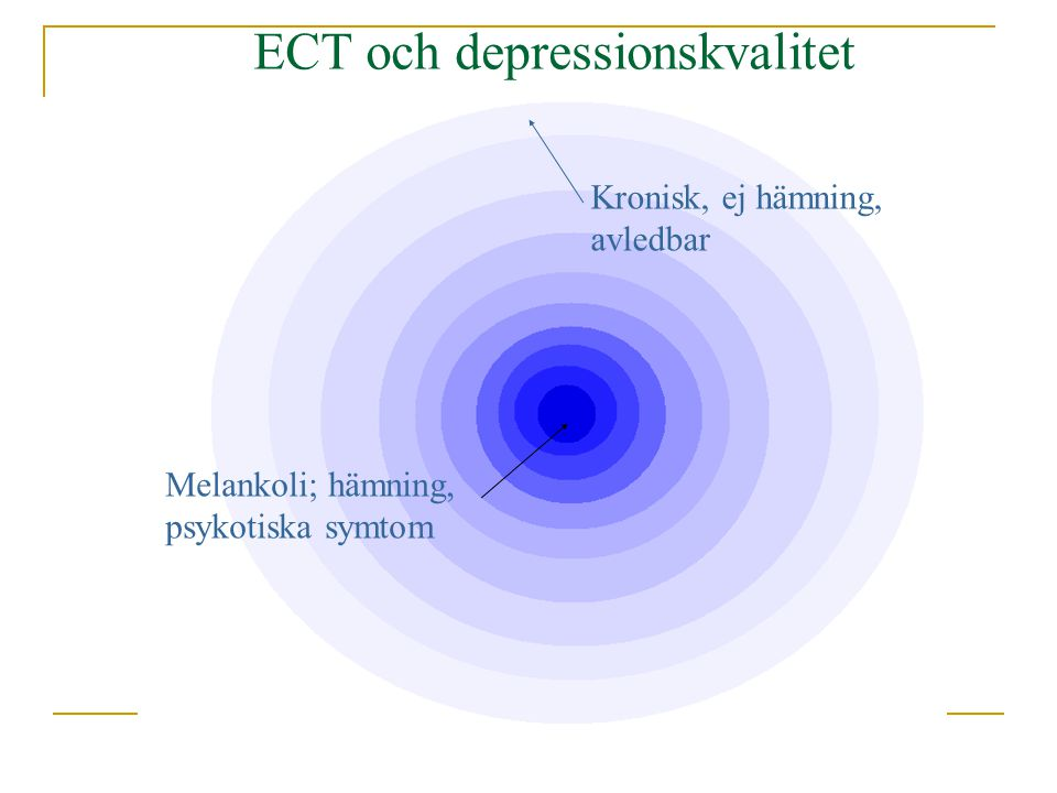 ECT och depressionskvalitet