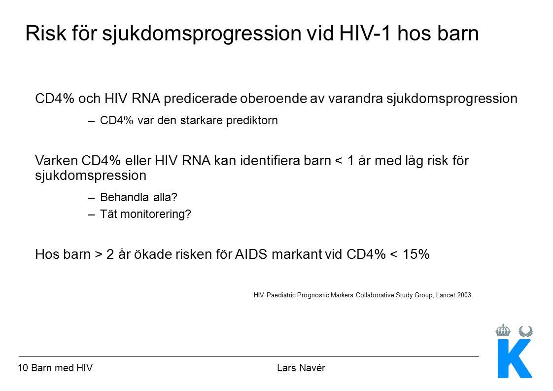 Risk för sjukdomsprogression vid HIV-1 hos barn