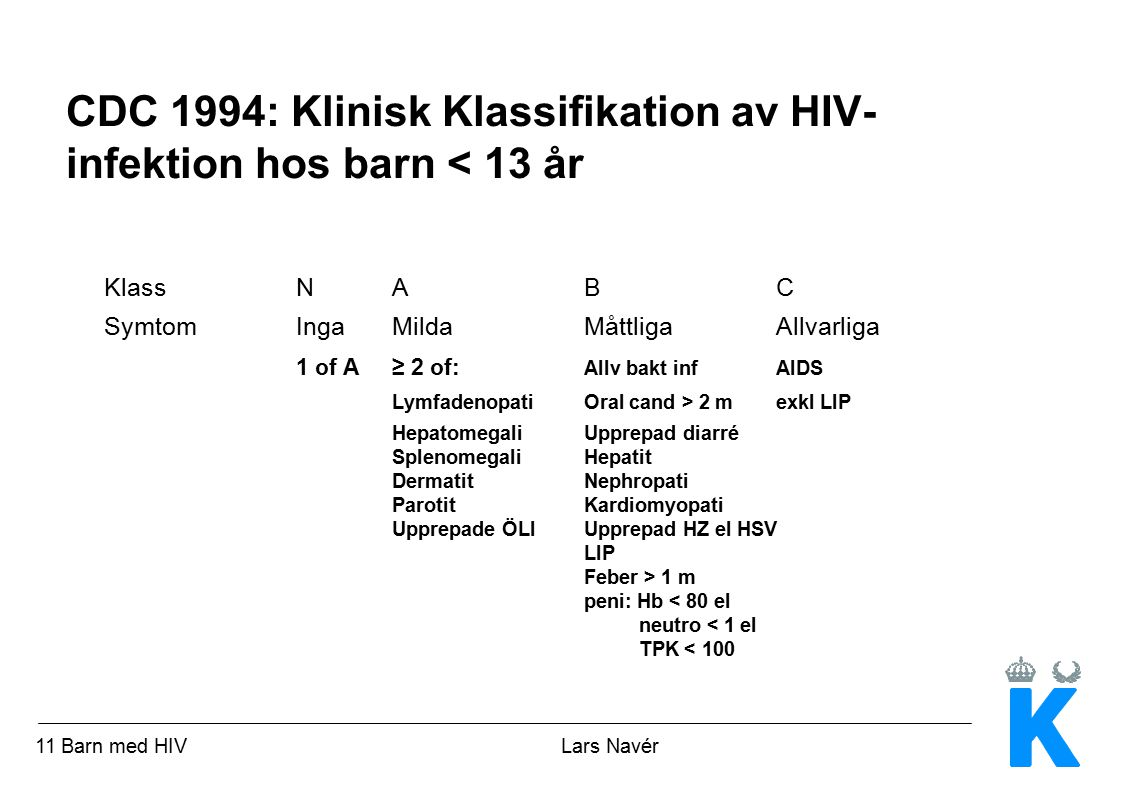 CDC 1994: Klinisk Klassifikation av HIV-infektion hos barn < 13 år