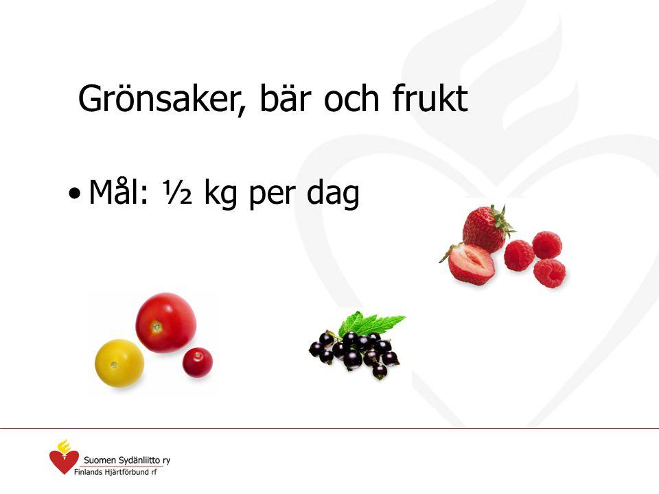 Grönsaker, bär och frukt