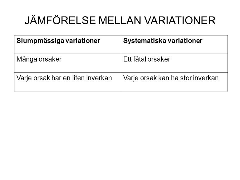 JÄMFÖRELSE MELLAN VARIATIONER
