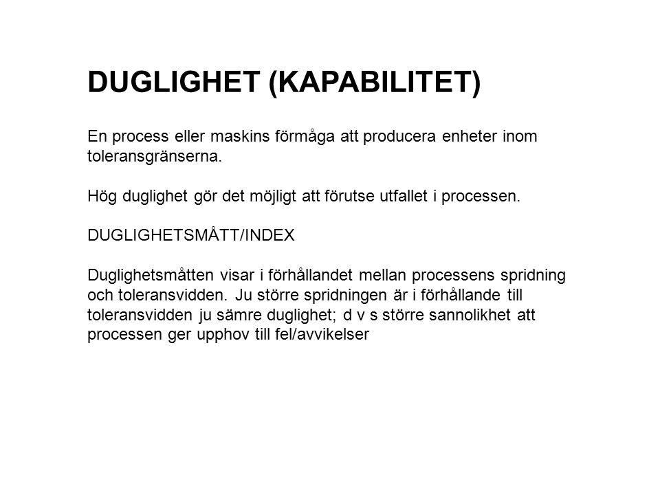 DUGLIGHET (KAPABILITET)