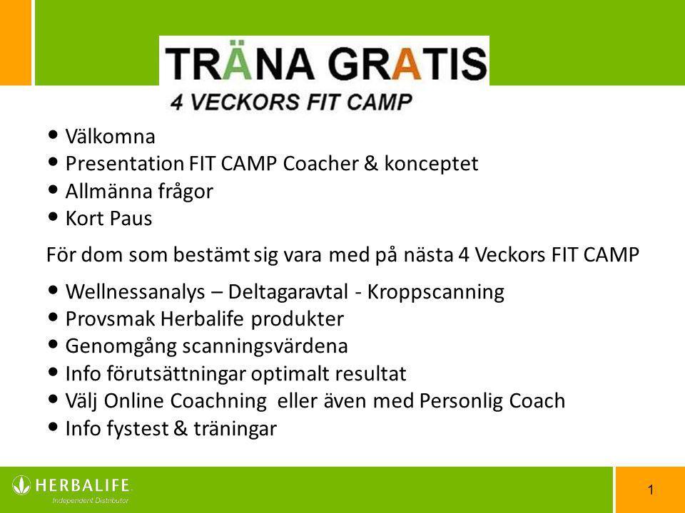 Presentation FIT CAMP Coacher & konceptet Allmänna frågor Kort Paus