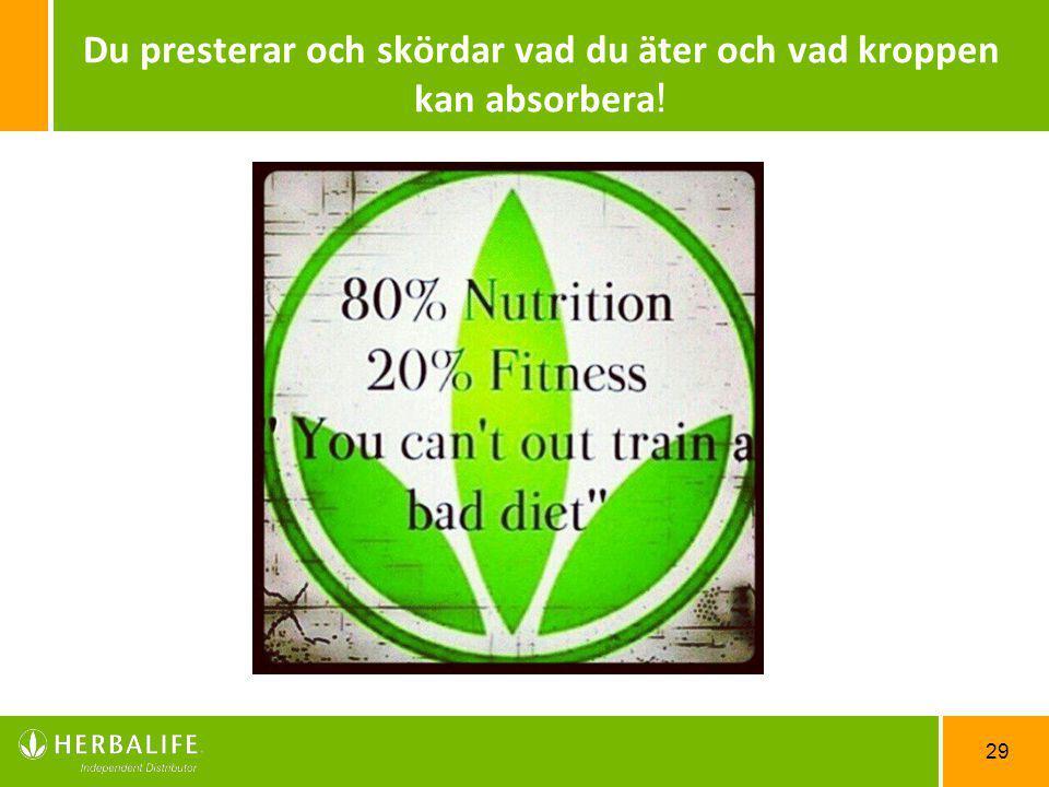 Du presterar och skördar vad du äter och vad kroppen kan absorbera!