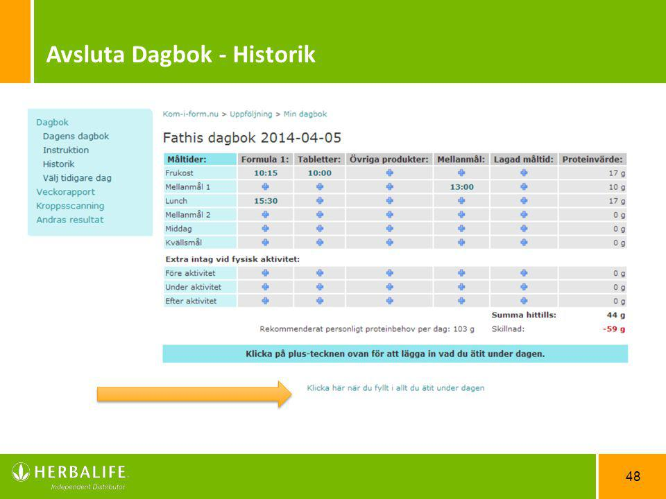 Avsluta Dagbok - Historik