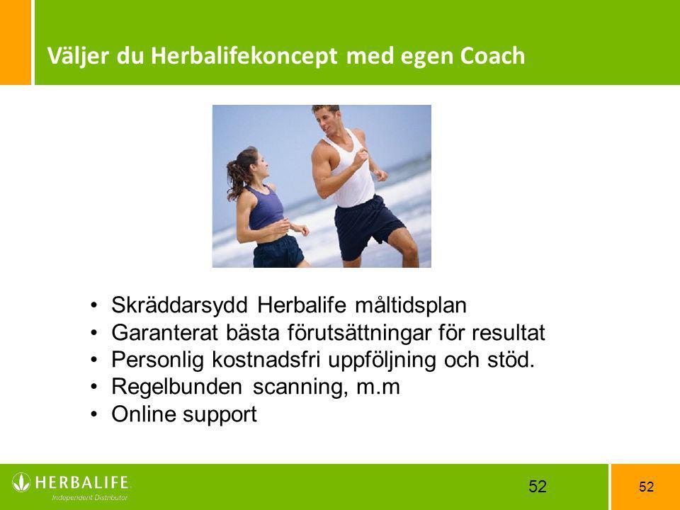 Väljer du Herbalifekoncept med egen Coach