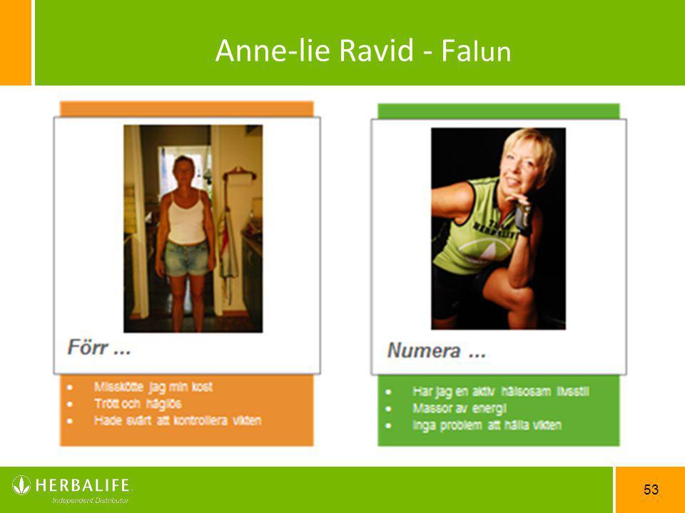 Anne-lie Ravid - Falun