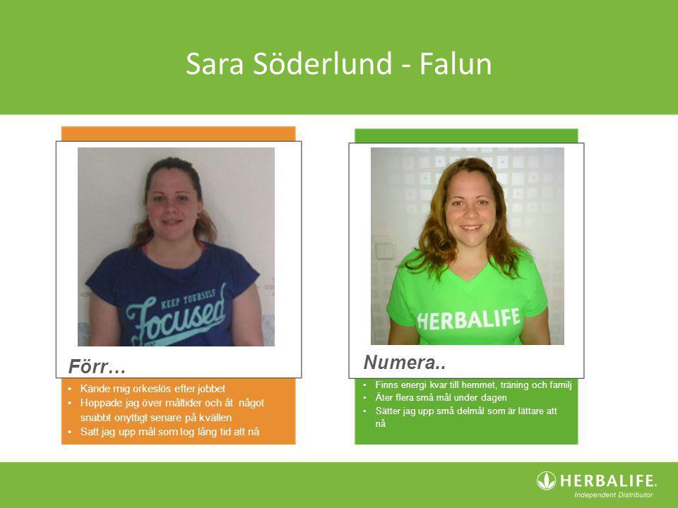 Sara Söderlund - Falun Förr… Numera..
