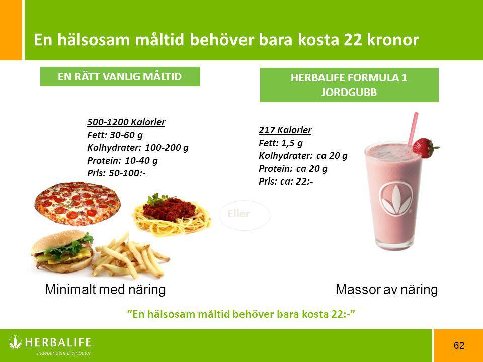 En hälsosam måltid behöver bara kosta 22 kronor