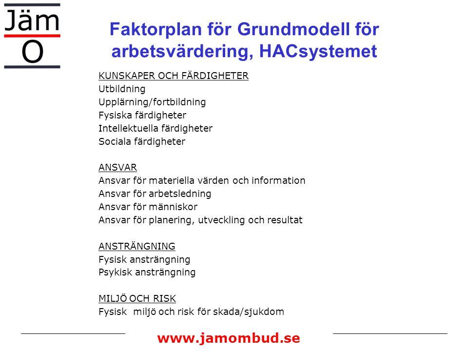 Faktorplan för Grundmodell för arbetsvärdering, HACsystemet