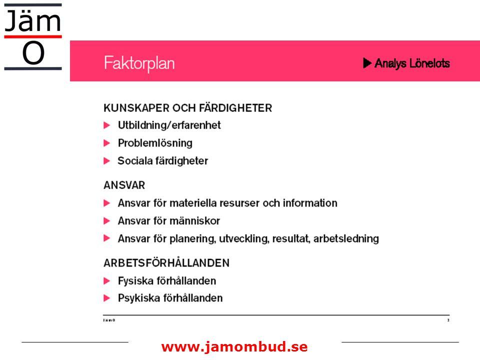 www.jamombud.se