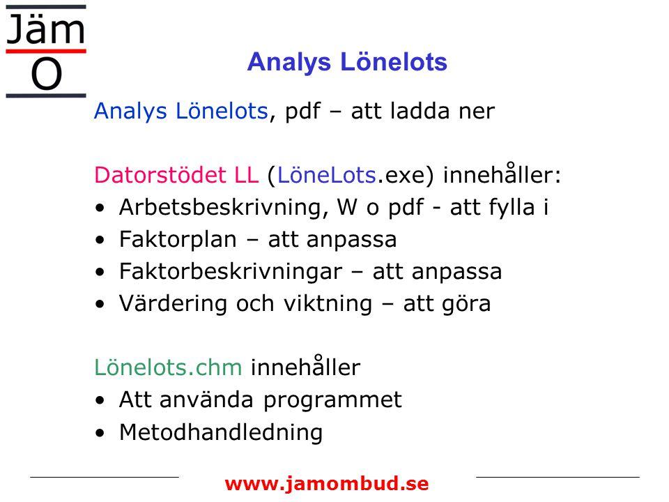 Analys Lönelots Analys Lönelots, pdf – att ladda ner