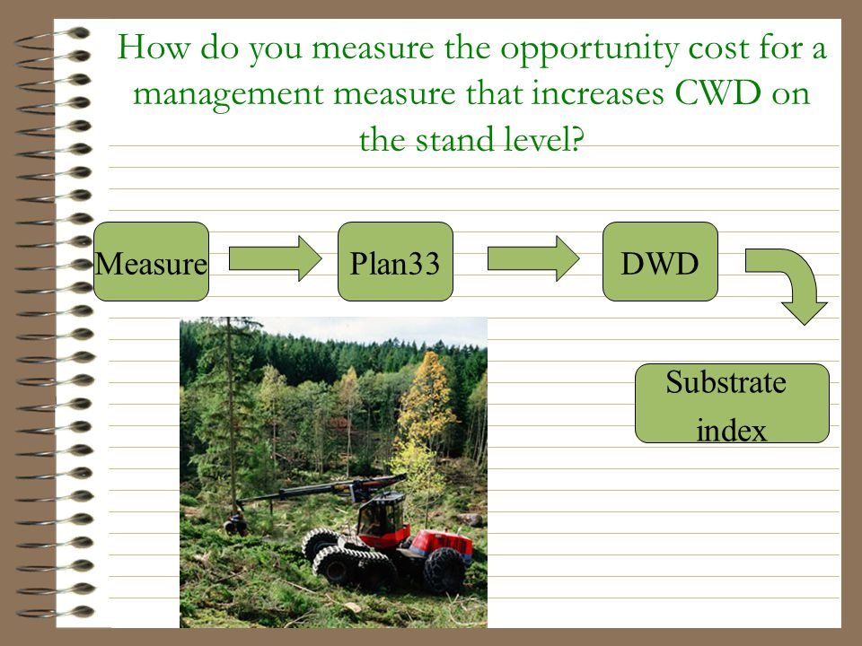 How do you measure the opportunity cost for a management measure that increases CWD on the stand level
