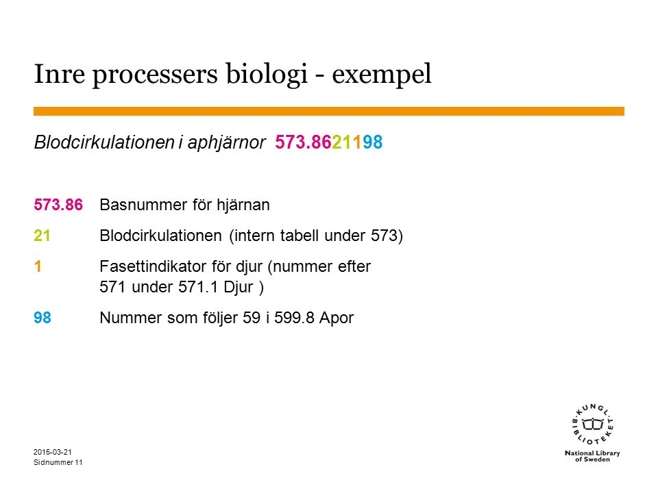 Inre processers biologi - exempel