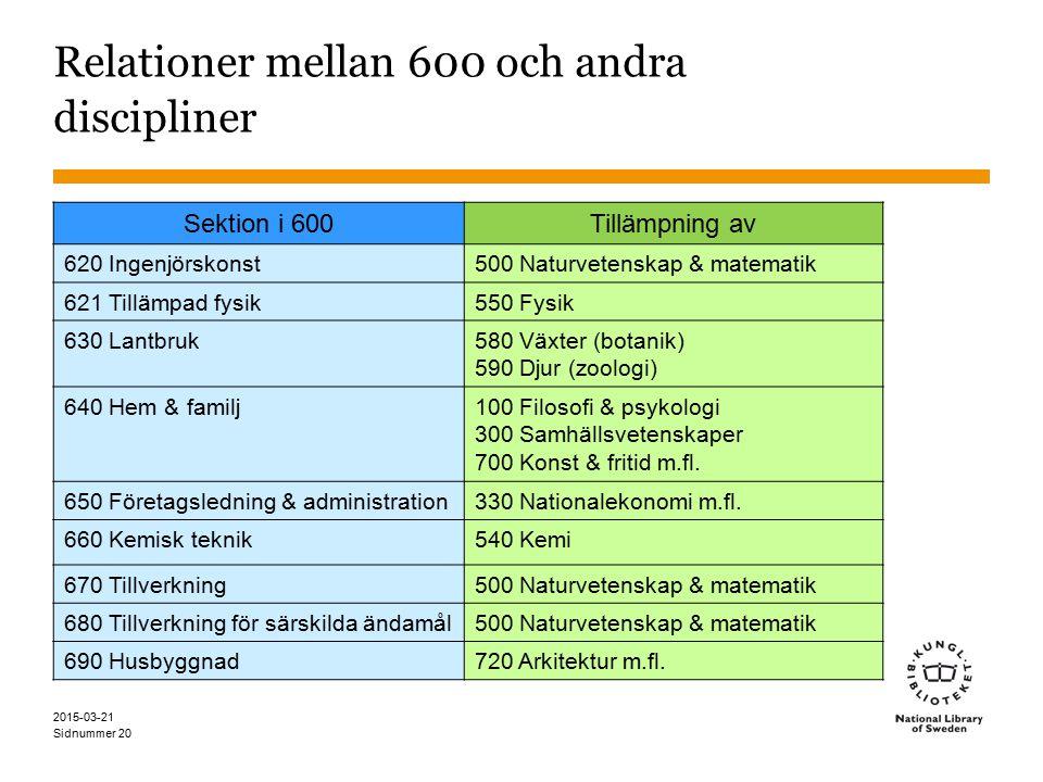 Relationer mellan 600 och andra discipliner