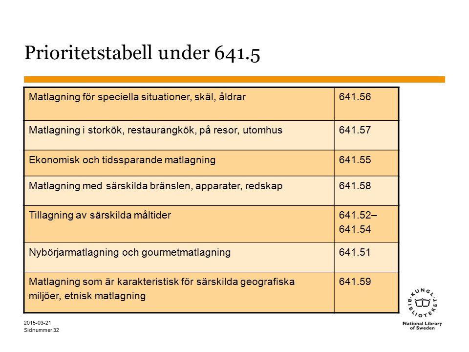 Prioritetstabell under 641.5