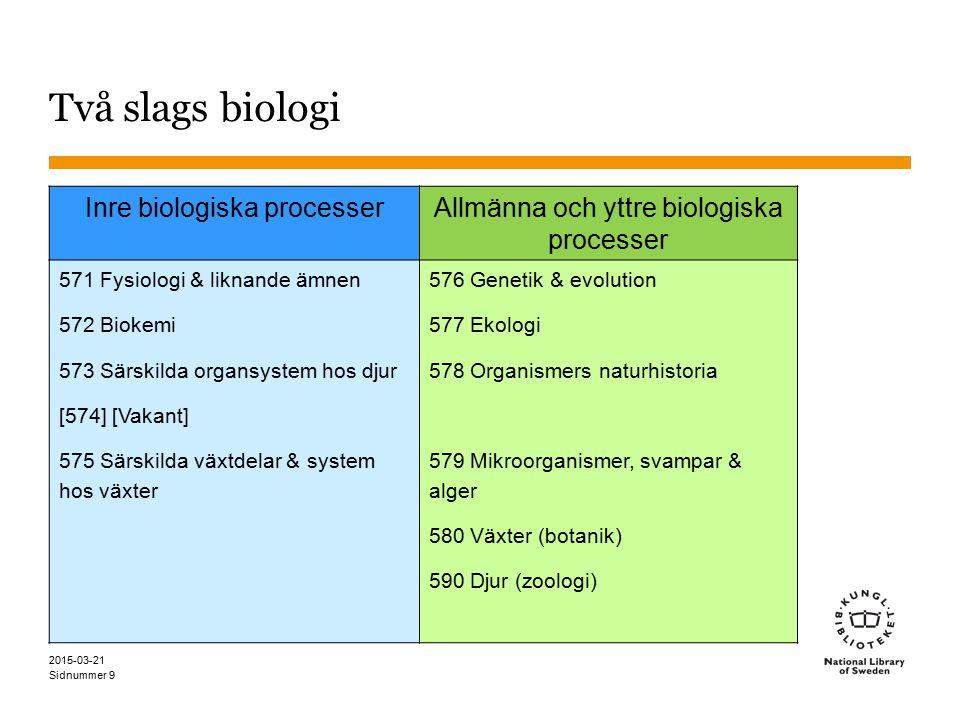 Två slags biologi Inre biologiska processer