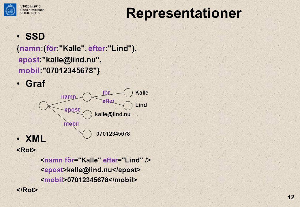 Representationer SSD Graf XML {namn:{för: Kalle , efter: Lind },