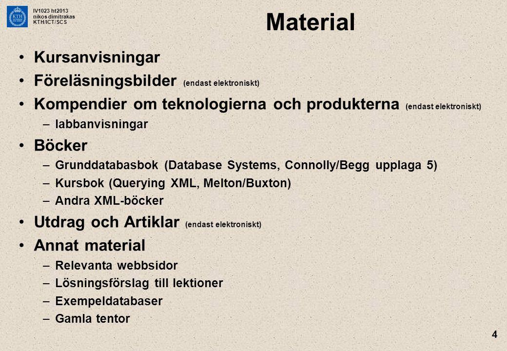 Material Kursanvisningar Föreläsningsbilder (endast elektroniskt)