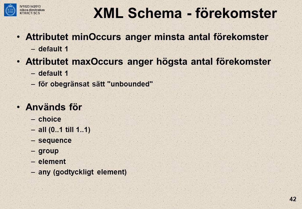 XML Schema - förekomster