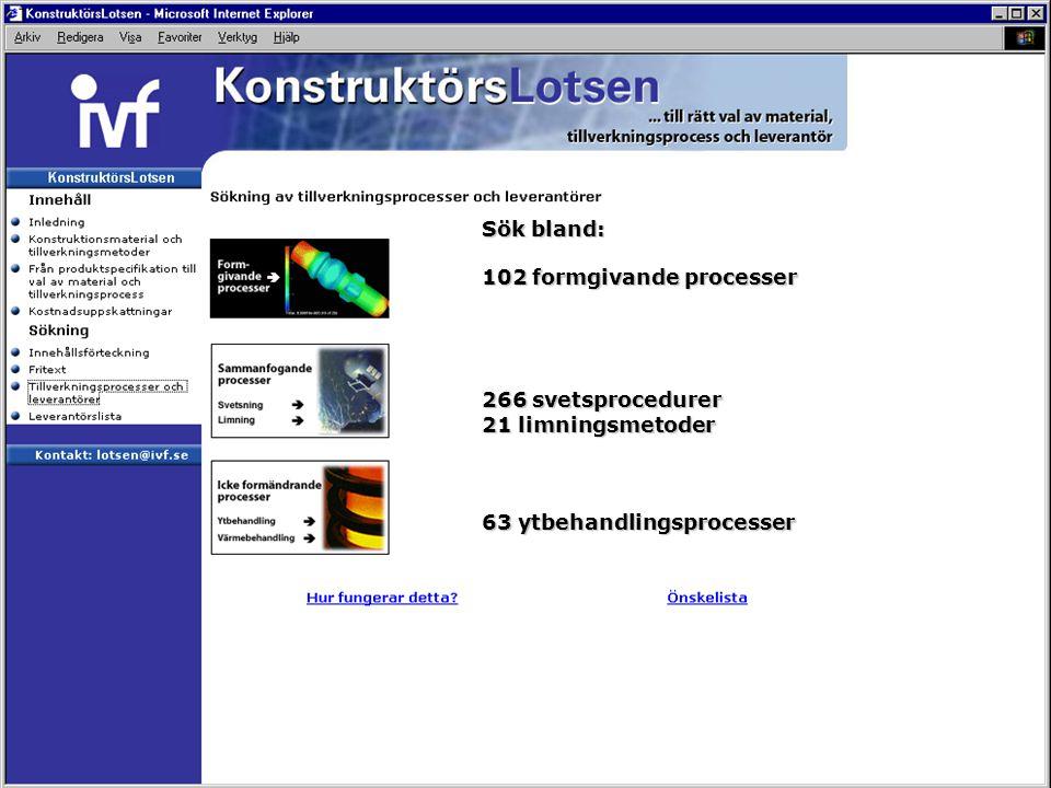 Sök bland: 102 formgivande processer. 266 svetsprocedurer.