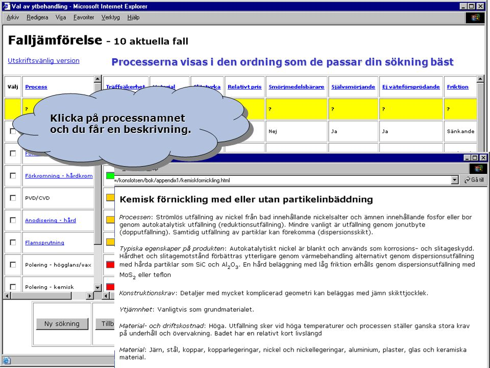 Processerna visas i den ordning som de passar din sökning bäst