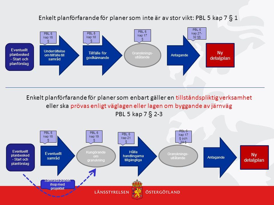 Enkelt planförfarande för planer som inte är av stor vikt: PBL 5 kap 7 § 1