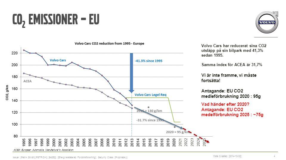 C02 emissionER – eu Vi är inte framme, vi måste fortsätta!