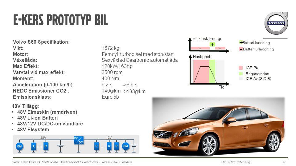 E-KERS Prototyp Bil Tid. Hastighet. ICE På. Regeneration. ICE Av (SIDIS) Elektrisk Energi. - +