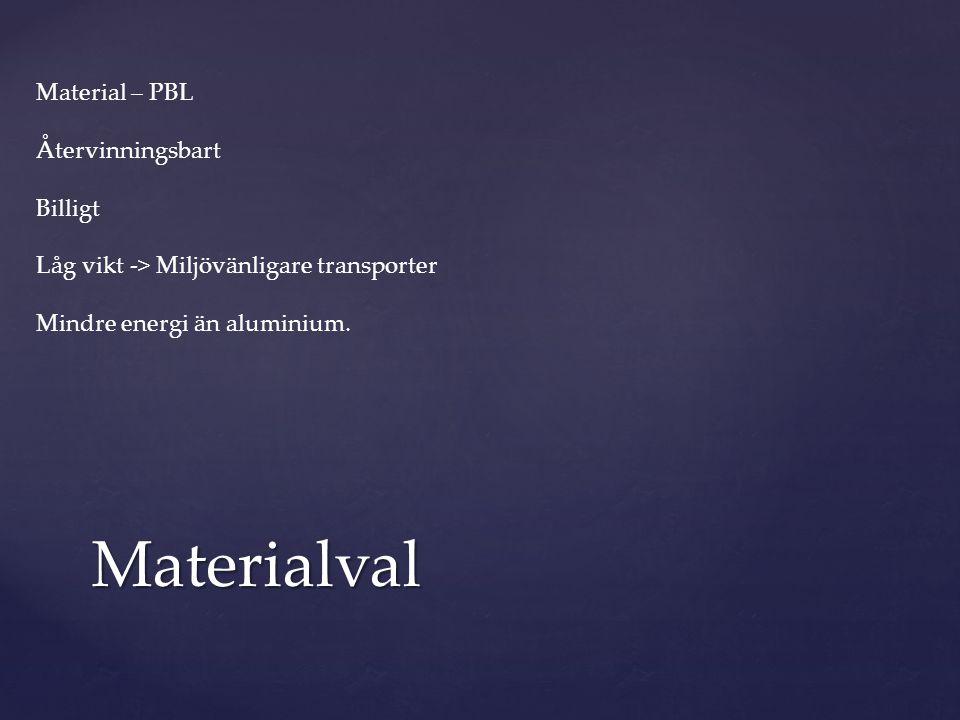 Materialval Material – PBL