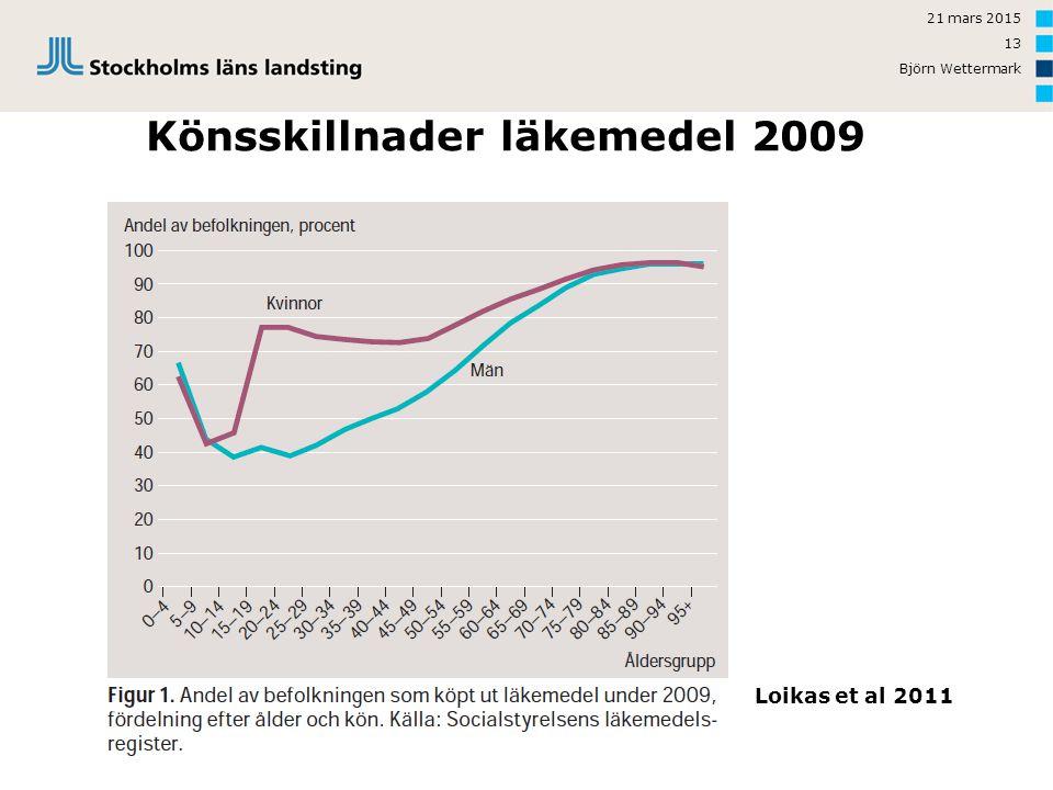 Könsskillnader läkemedel 2009