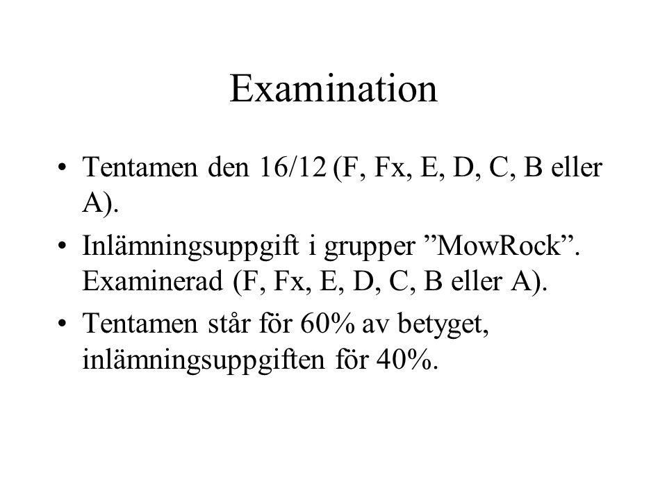 Examination Tentamen den 16/12 (F, Fx, E, D, C, B eller A).