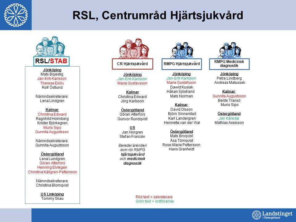 RSL, Centrumråd Hjärtsjukvård