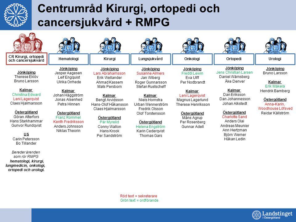 Centrumråd Kirurgi, ortopedi och cancersjukvård + RMPG